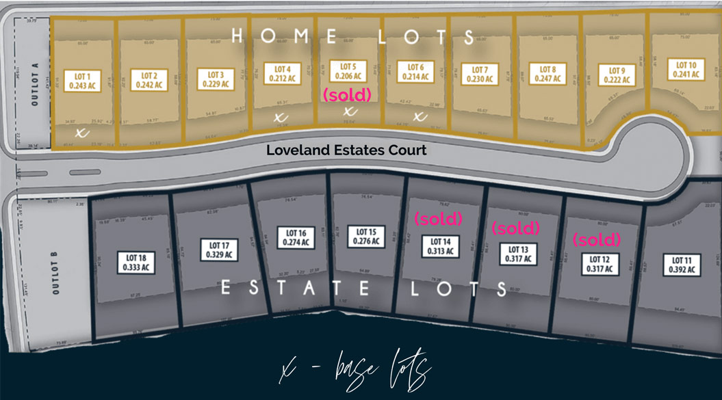 Loveland Estates, District 66, Luxury Homes for Sale, Plat map, lots for sale